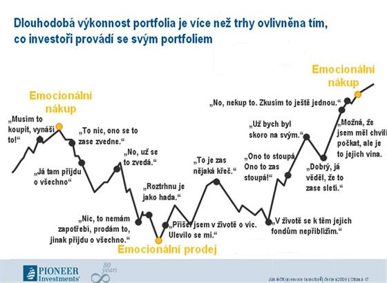 Pioneer Investments - Jak léčit emoce investorů
